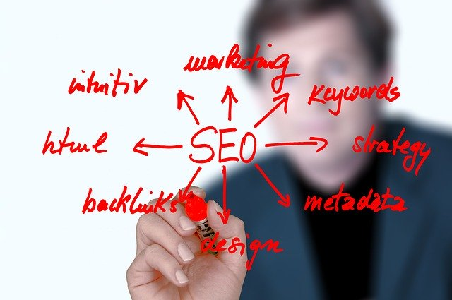 learn to effectively manage your search engine optimization